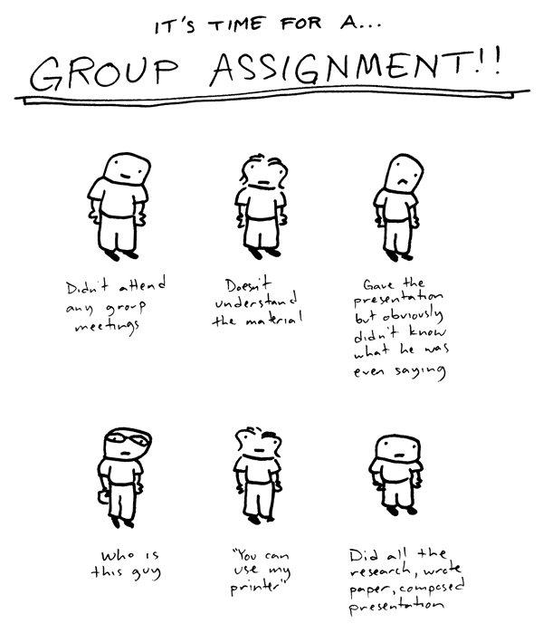 group work assignment - introduction group work is a way to organize classroom activity where students are given a group assignment from the teacher and where the students' level of participation depends on how they engage in the group task (chiriac & frykedal, 2011).